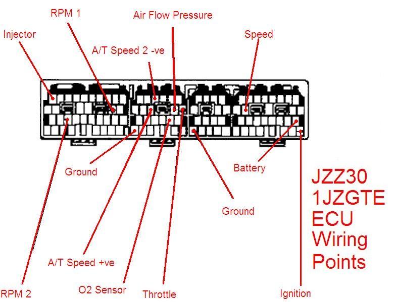 wiring diagram toyota 1jz gte vvti wiring diagram wiring diagram toyota 1jz gte vvti schematics and diagrams